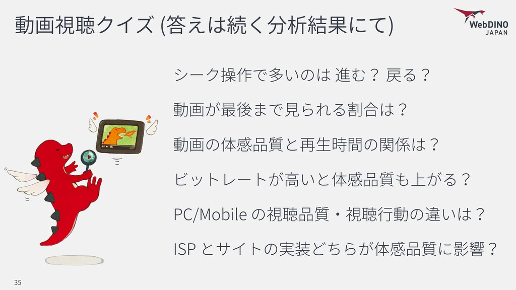 ( ) PC/Mobile ISP 35