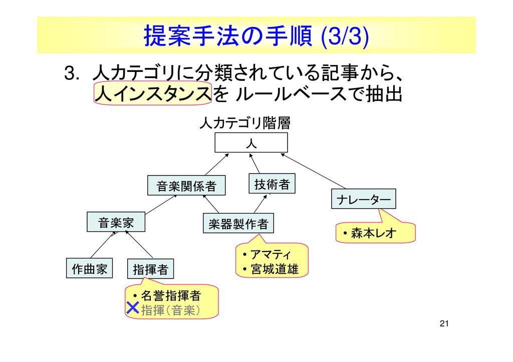 21 提案手法の手順 (3/3) • 森本レオ • アマティ • 宮城道雄 3. 人カテゴリに...