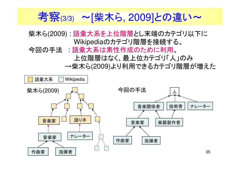 35 柴木ら(2009) : 語彙大系を上位階層とし末端のカテゴリ以下に Wikipediaの...