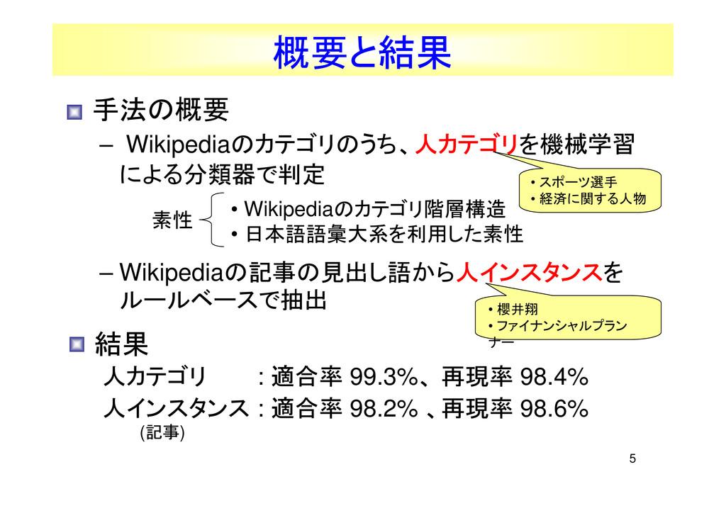 5 概要と結果 • 手法の概要 – Wikipediaのカテゴリのうち、人カテゴリ 人カテゴリ...