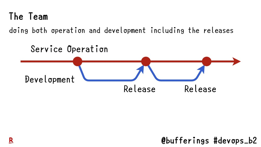@bufferings #devops_b2 doing both operation and...