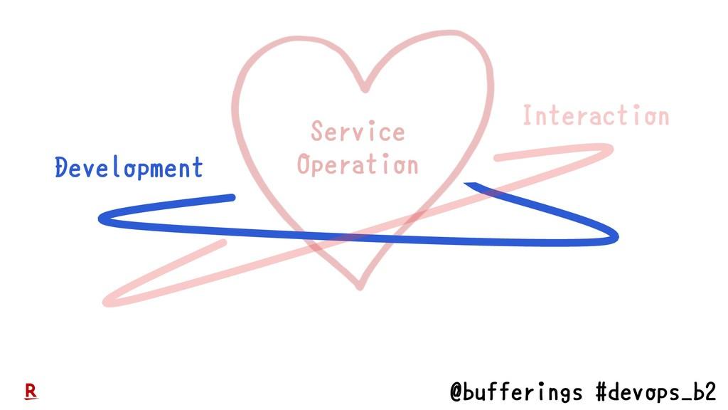 @bufferings #devops_b2 Development