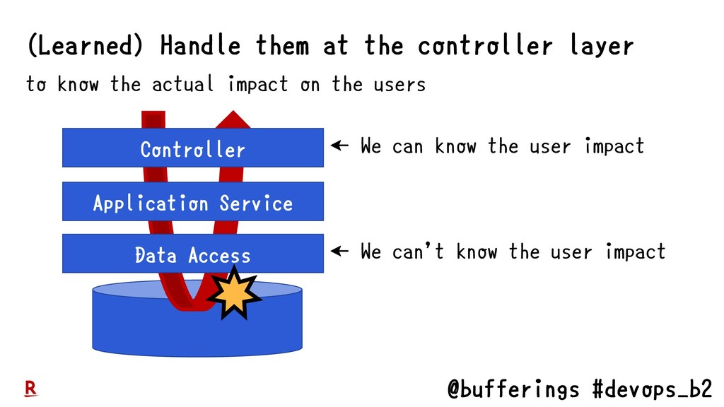@bufferings #devops_b2 to know the actual impac...