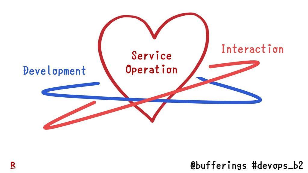 @bufferings #devops_b2 Service Operation Develo...