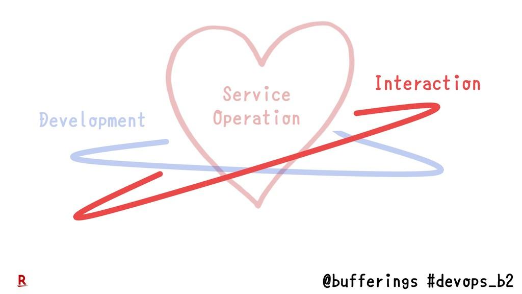 @bufferings #devops_b2 Interaction