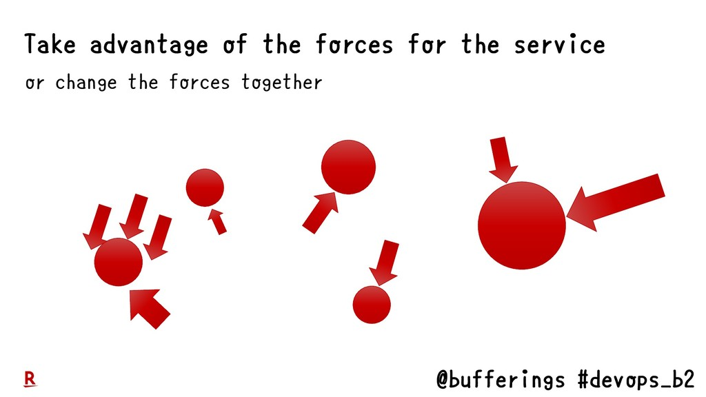 @bufferings #devops_b2 or change the forces tog...