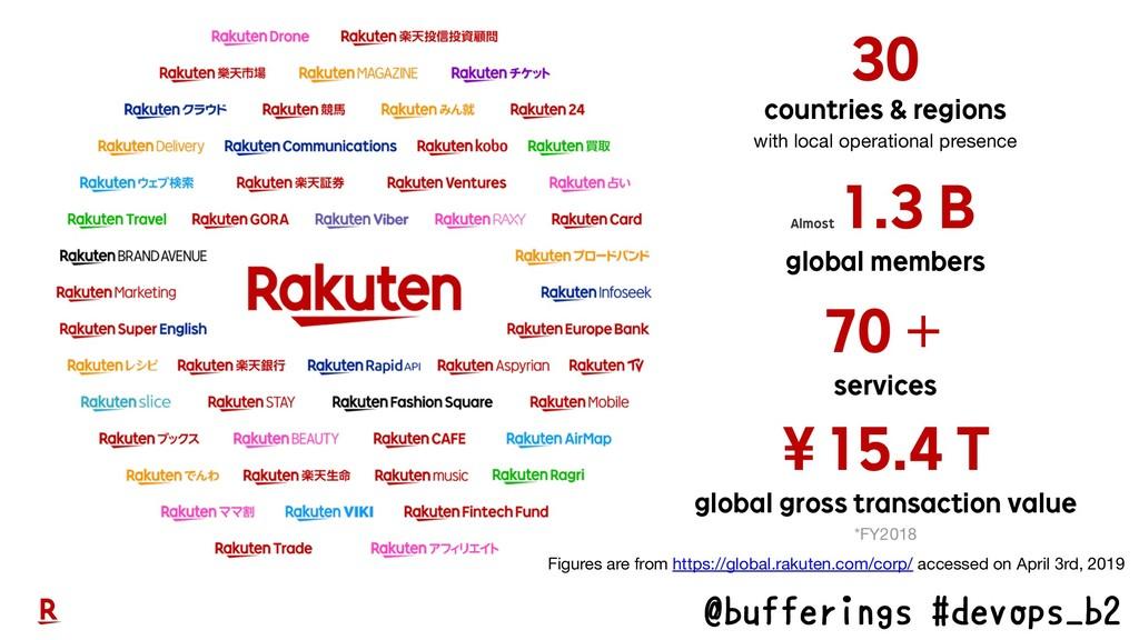 @bufferings #devops_b2 30 countries & regions w...