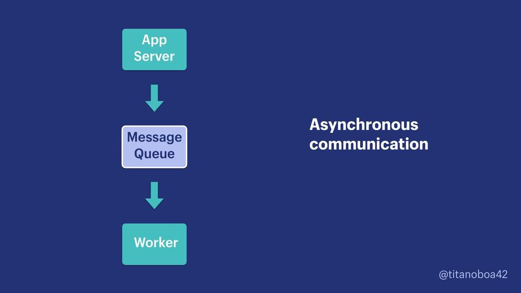 @titanoboa42 Asynchronous communication App Ser...