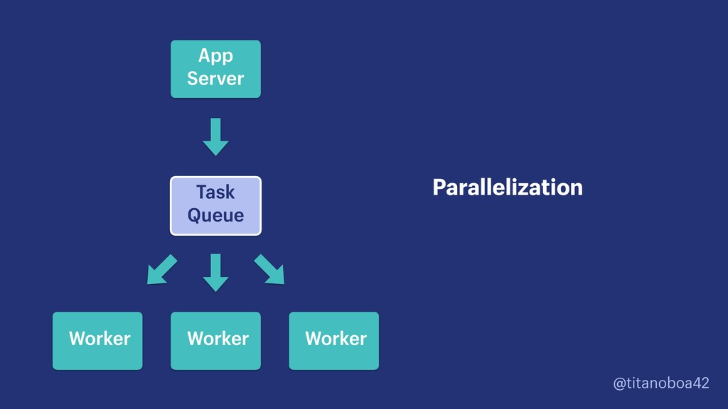 @titanoboa42 Task Queue Parallelization App Ser...