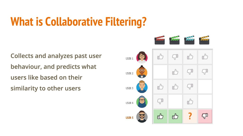 What is Collaborative Filtering?