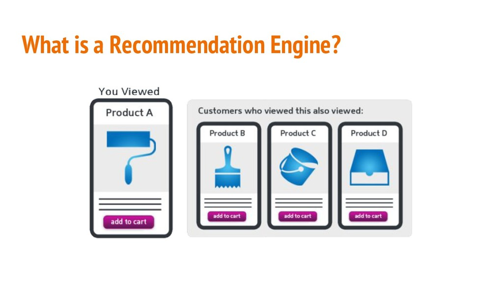 What is a Recommendation Engine?