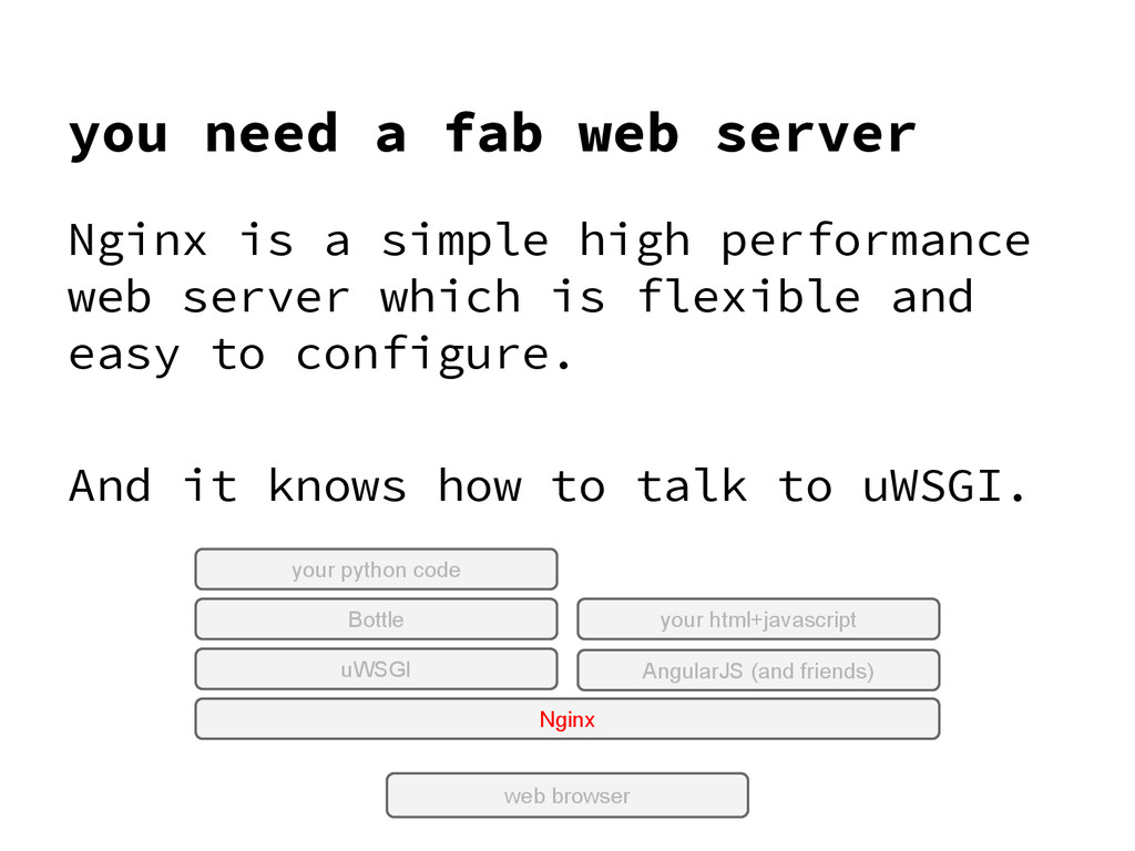 you need a fab web server Nginx is a simple hig...