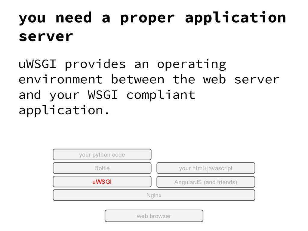 you need a proper application server uWSGI prov...