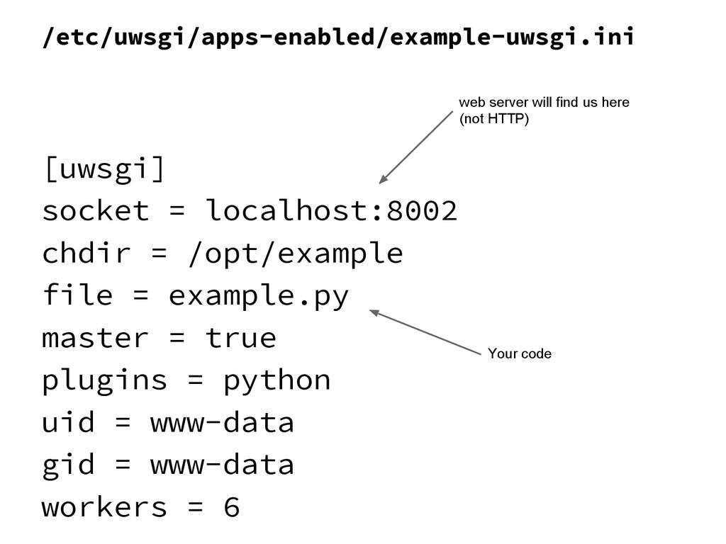 /etc/uwsgi/apps-enabled/example-uwsgi.ini [uwsg...