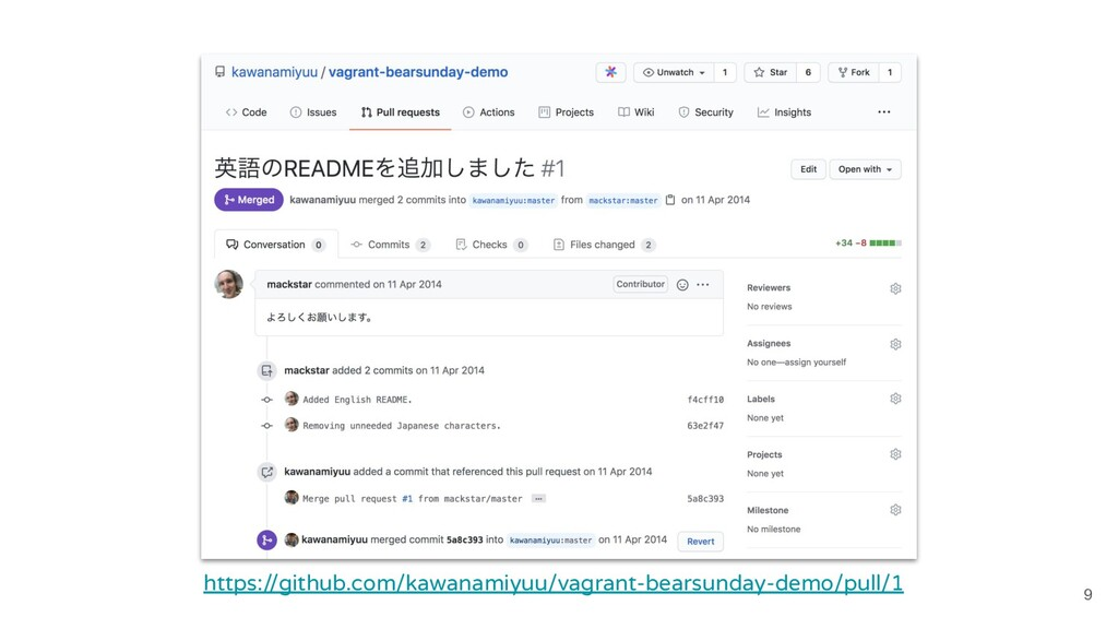 9 https://github.com/kawanamiyuu/vagrant-bearsu...