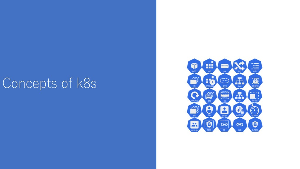 Concepts of k8s