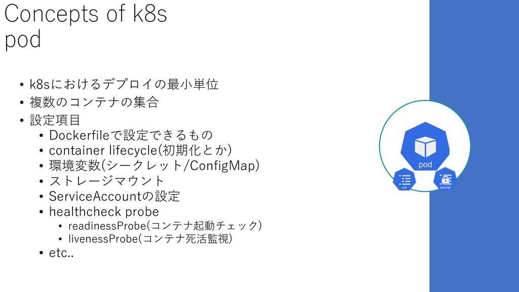 Concepts of k8s pod • k8sにおけるデプロイの最⼩単位 • 複数のコンテ...