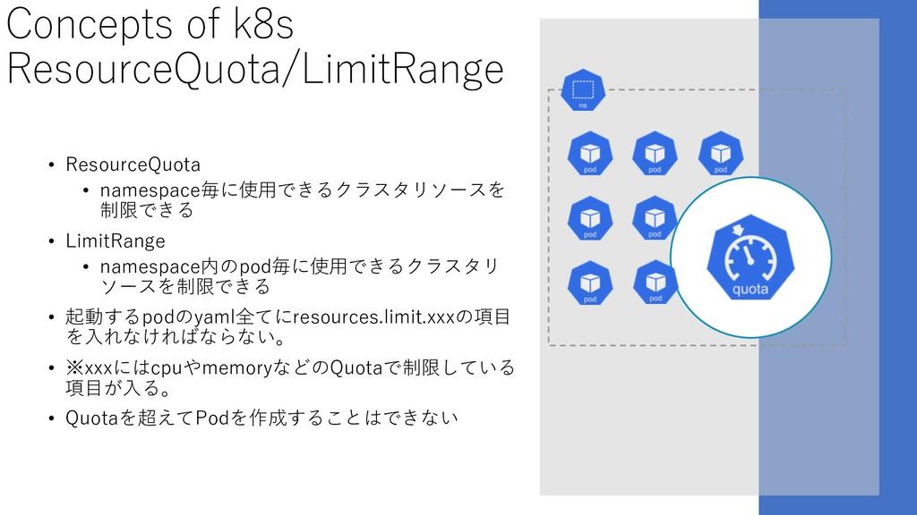 Concepts of k8s ResourceQuota/LimitRange • Reso...