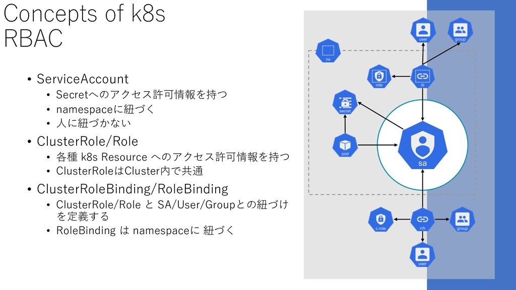 Concepts of k8s RBAC • ServiceAccount • Secretへ...