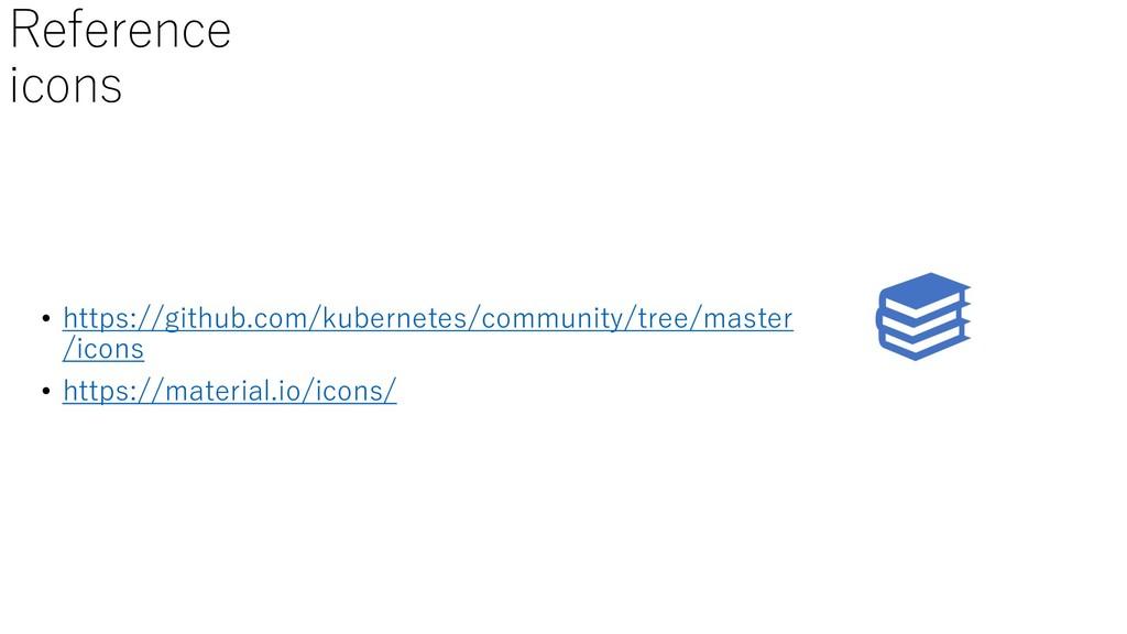 Reference icons • https://github.com/kubernetes...