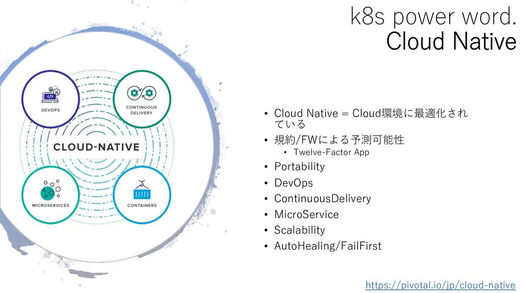 k8s power word. Cloud Native • Cloud Native = C...