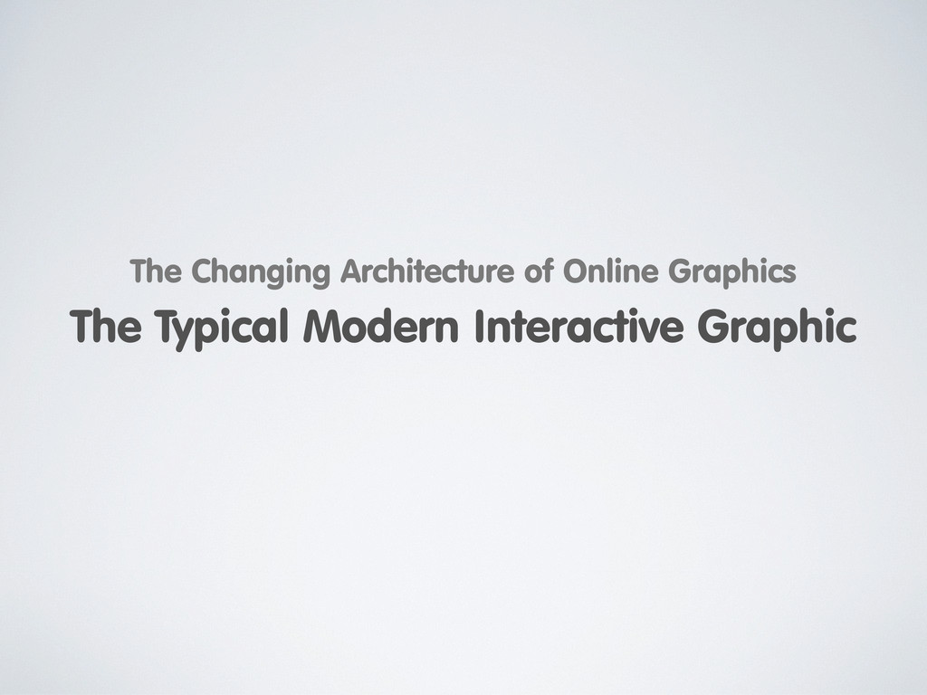 The Changing Architecture of Online Graphics Th...