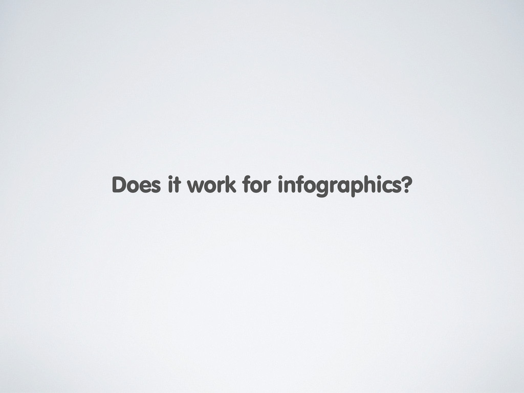 Does it work for infographics?