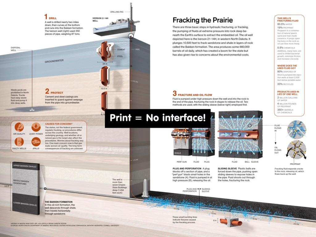 Print = No interface!