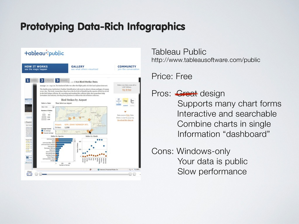 Free and Web-Based Applications Tableau Public ...