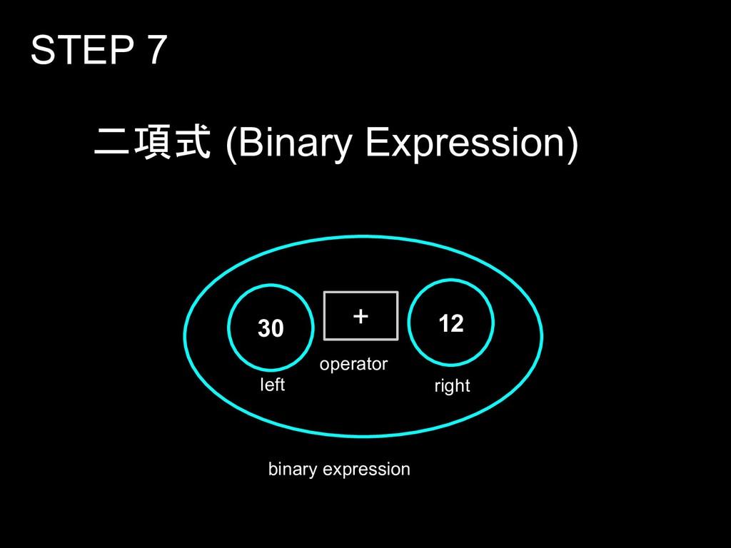 二項式 (Binary Expression) STEP 7 30 + left operat...