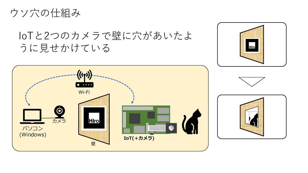 パソコン (Windows) カメラ Wi-Fi 壁 IoT(+カメラ) IoTと2つのカメラ...
