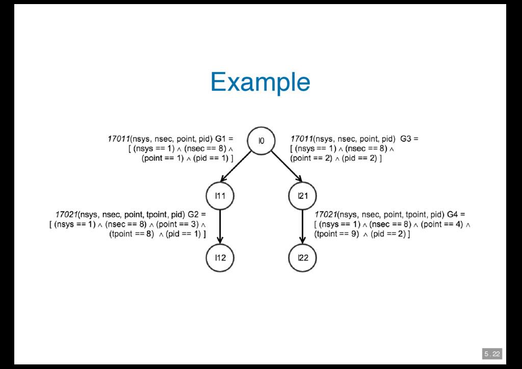 5 . 22 Example