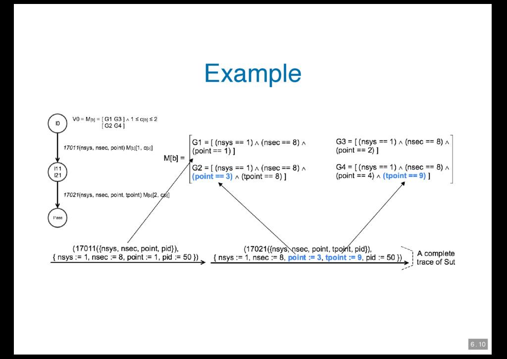 6 . 10 Example
