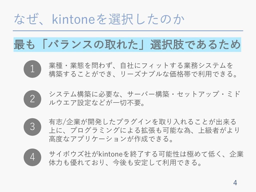 なぜ、kintoneを選択したのか 4 1 業種・業態を問わず、⾃社にフィットする業務システム...