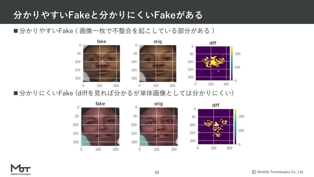 Mobility Technologies Co., Ltd. n 分かりやすいFake ( ...