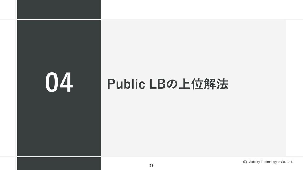 Mobility Technologies Co., Ltd. Public LBの上位解法 ...