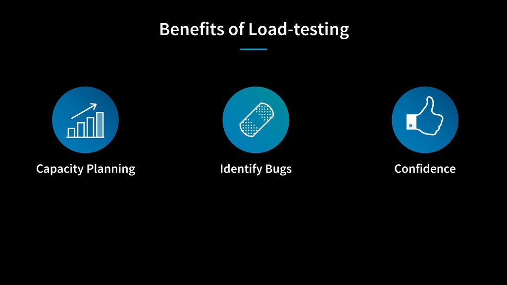 Benefits of Load-testing Capacity Planning Iden...