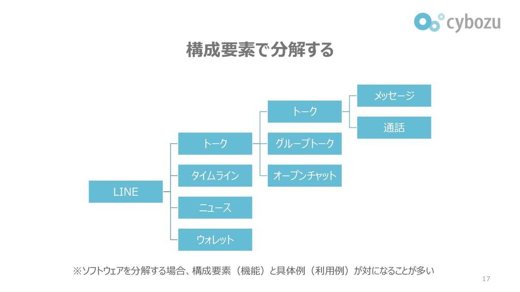 構成要素で分解する LINE トーク トーク メッセージ 通話 グループトーク オープンチャッ...
