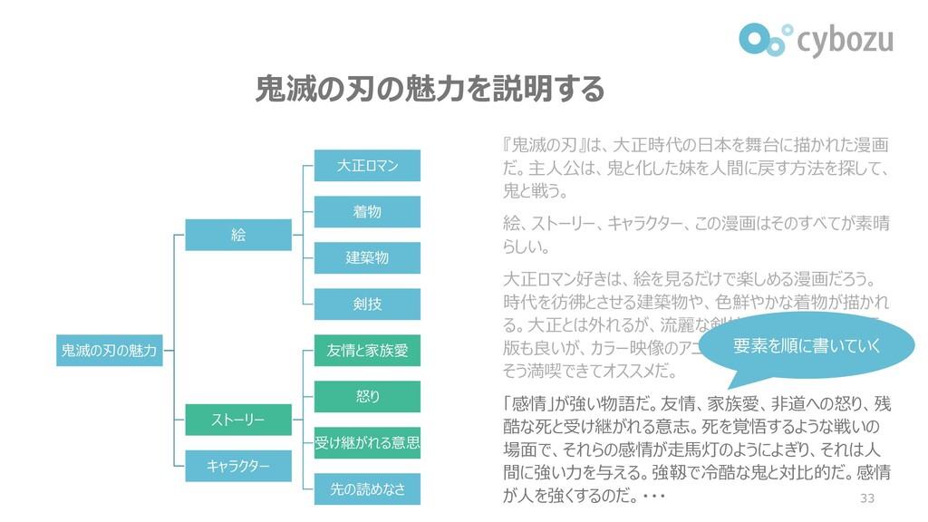 鬼滅の刃の魅力を説明する 33 『鬼滅の刃』は、大正時代の日本を舞台に描かれた漫画 だ。主人公...