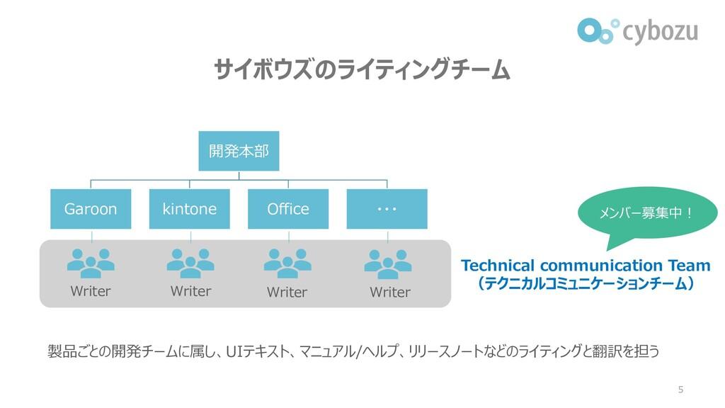 サイボウズのライティングチーム 5 開発本部 Garoon kintone Office ・・...