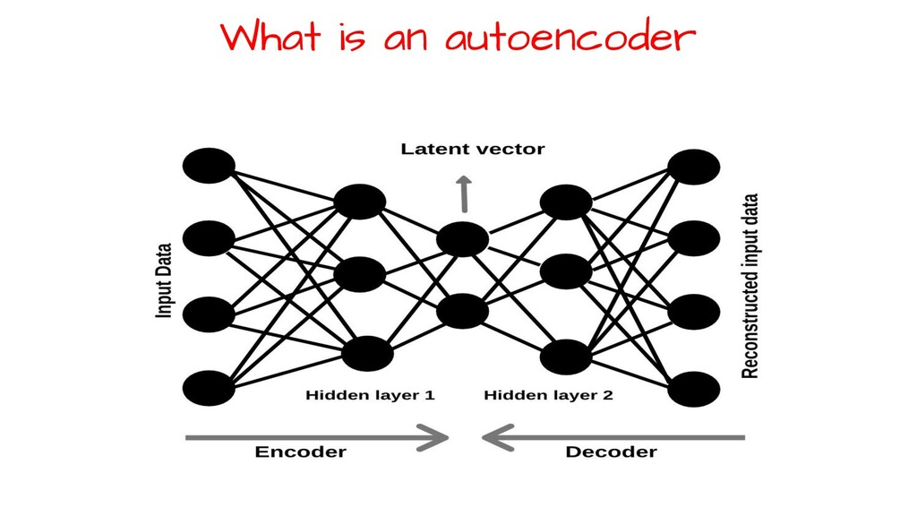 What is an autoencoder