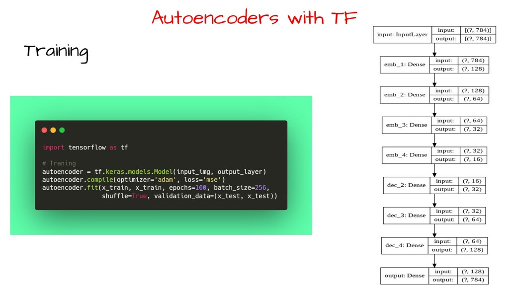Autoencoders with TF Training