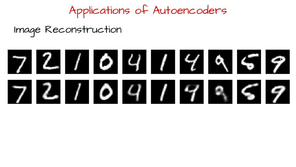 Applications of Autoencoders Image Reconstructi...