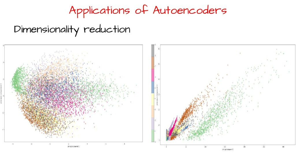 Applications of Autoencoders Dimensionality red...