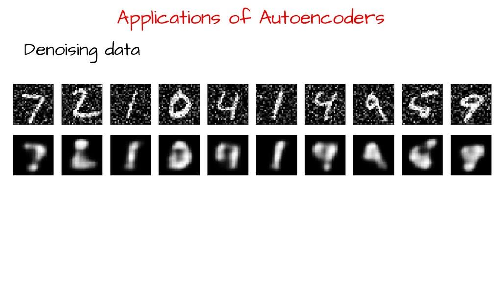Applications of Autoencoders Denoising data