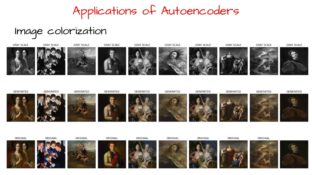 Applications of Autoencoders Image colorization