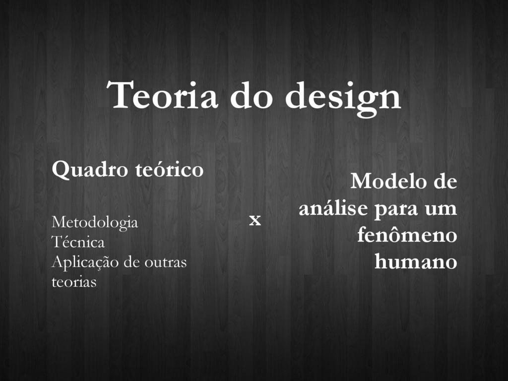 Teoria do design Quadro teórico Metodologia Téc...