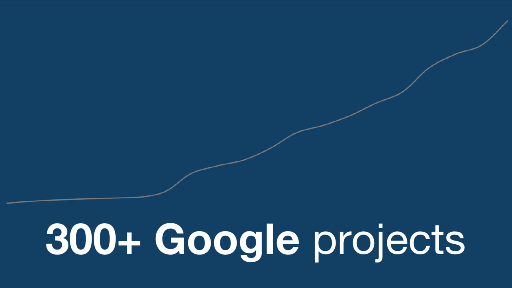 300+ Google projects