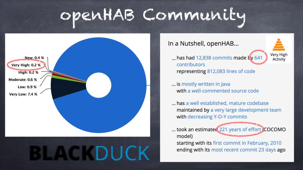 openHAB Community