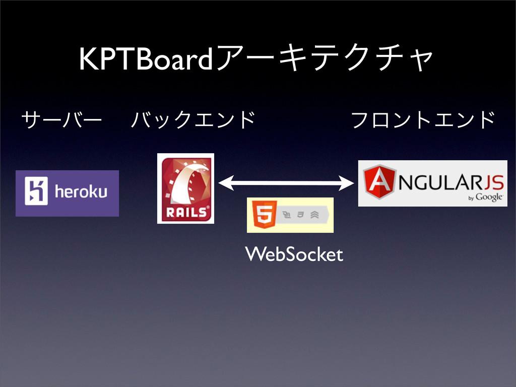KPTBoardΞʔΩςΫνϟ όοΫΤϯυ ϑϩϯτΤϯυ αʔόʔ WebSocket